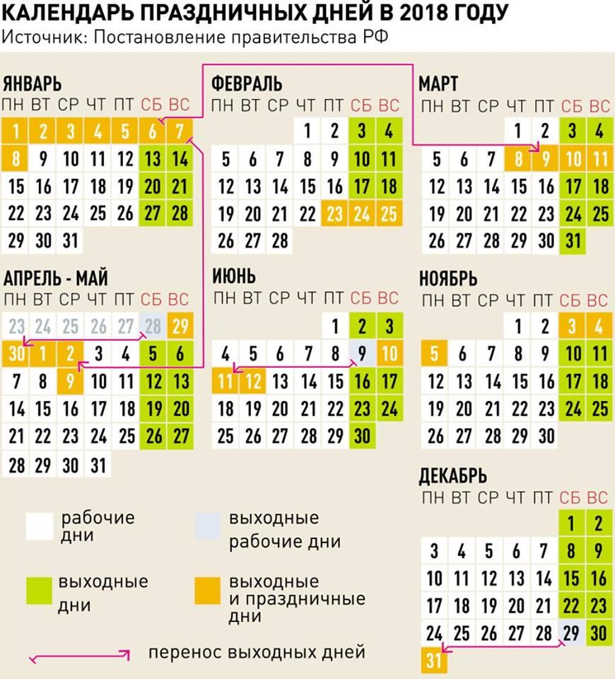 Праздники 2018 как отдыхаем постановление правительства